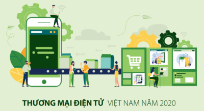 Tài liệu Sách trắng Thương mại điện tử Việt Nam 2020